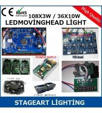 LED MOVİNGHEAD LİGHT
